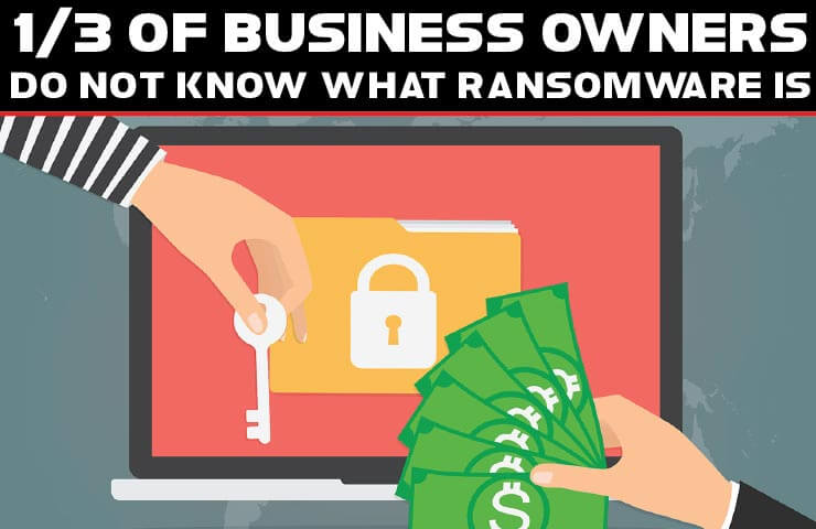 Ransomware An Unknown in Business.